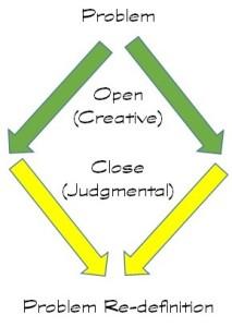 Open Close 1