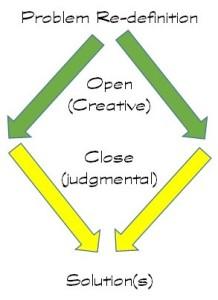 Open Close 2
